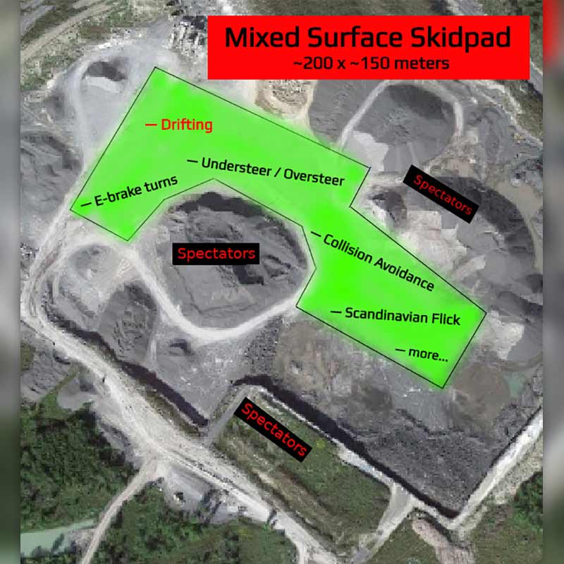 Mixed Surface Skidpad
